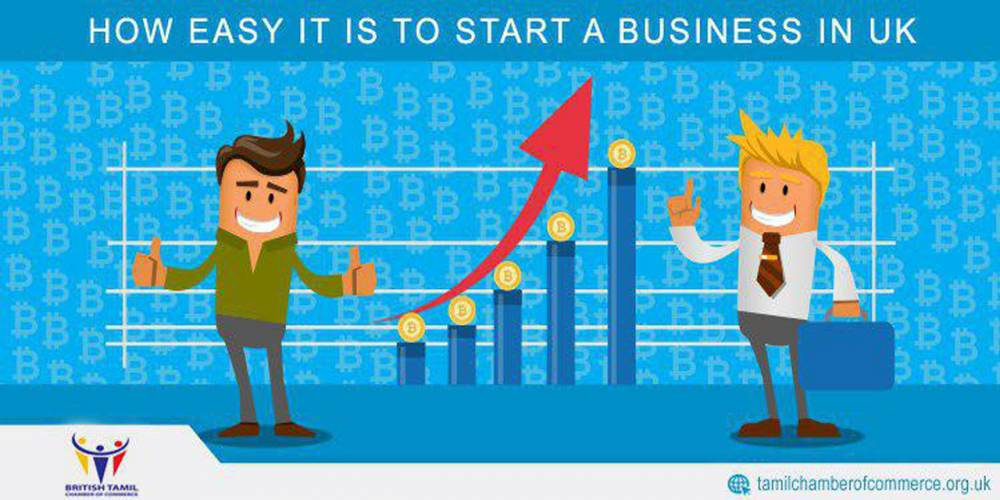 BTCC - How easy it is to start a business in Uk